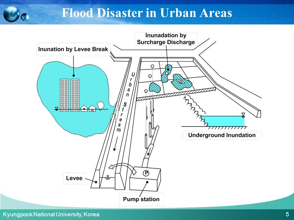 Kyungpook National University, Korea 5 Flood Disaster in Urban Areas
