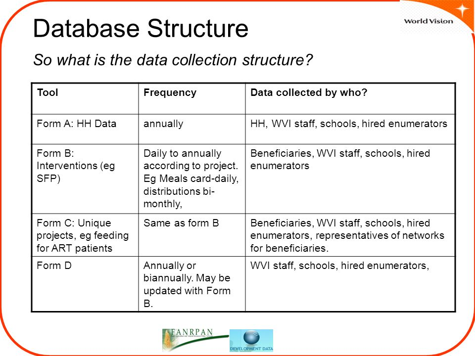 Database Structure So what is the data collection structure.