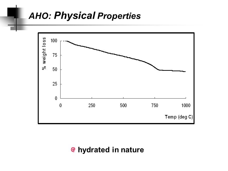 AHO: Physical Properties porous in nature
