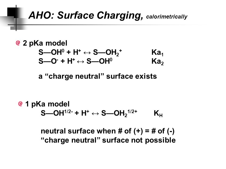 AHO: Surface Charging, calorimetrically Was consistent with a 2pka model of surface charging based on the existence of the neutral species.