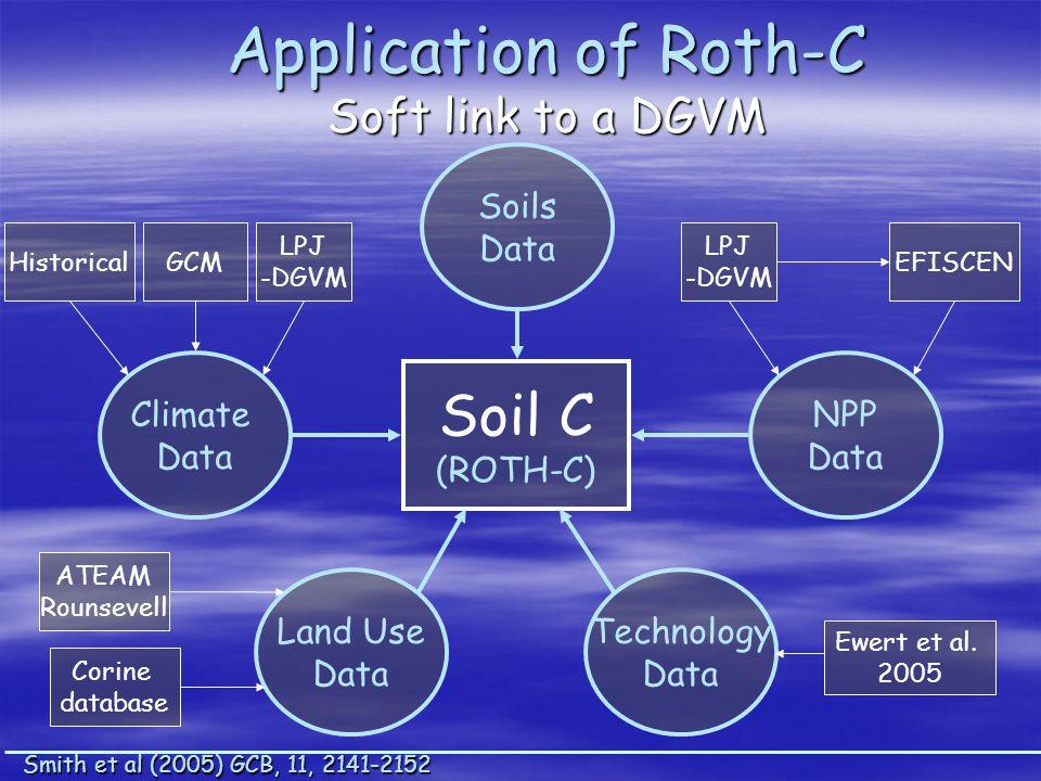 Application of Roth-C Soft link to a DGVM Soil C (ROTH-C) Climate Data Historical LPJ -DGVM GCM Soils Data NPP Data EFISCEN LPJ -DGVM Land Use Data ATEAM Rounsevell Corine database Technology Data Ewert et al.