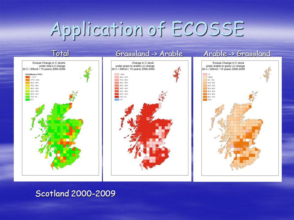 Scotland 2000-2009 Total Grassland -> Arable Arable -> Grassland Application of ECOSSE