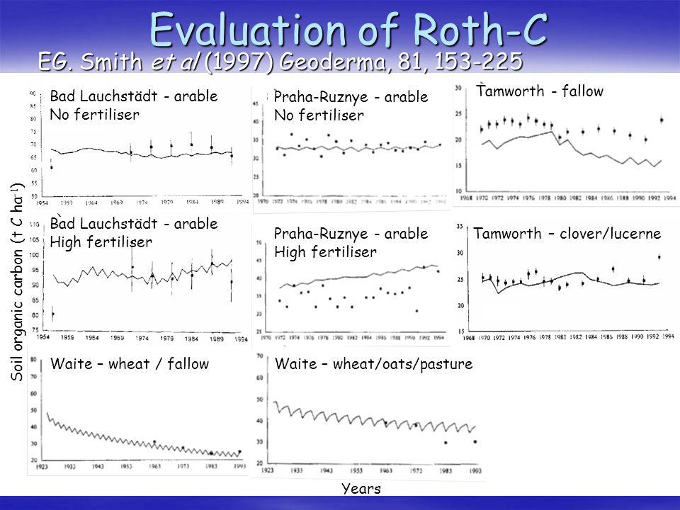 Evaluation of Roth-C EG.