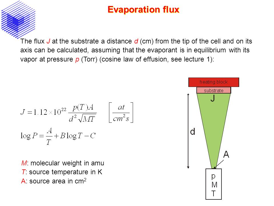 Evaporation flux The flux J at the substrate a distance d (cm) from the tip of the cell and on its axis can be calculated, assuming that the evaporant