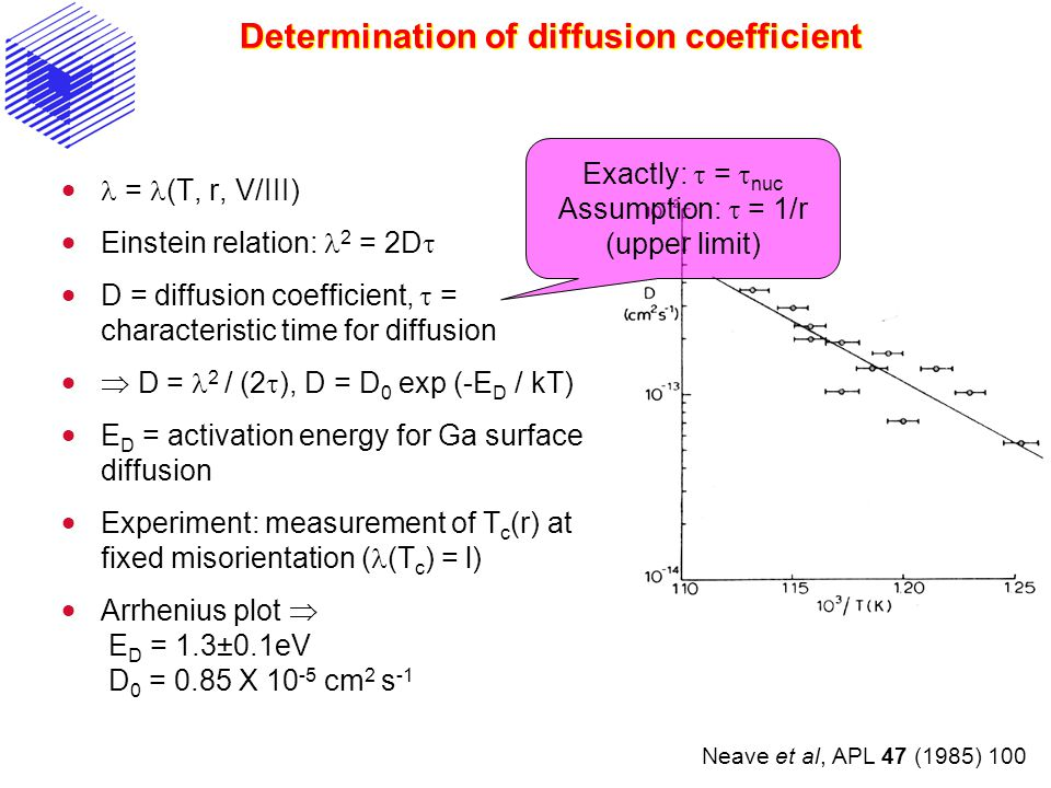 Determination of diffusion coefficient  = (T, r, V/III)  Einstein relation: 2 = 2D   D = diffusion coefficient,  = characteristic time for diffus