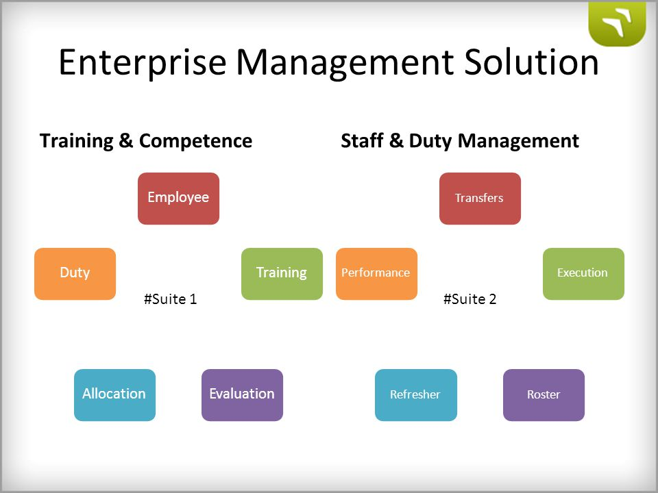 Enterprise Management Solution Training & Competence Employee Training EvaluationAllocation Duty Staff & Duty Management Transfers Execution RosterRefresher Performance #Suite 1 #Suite 2