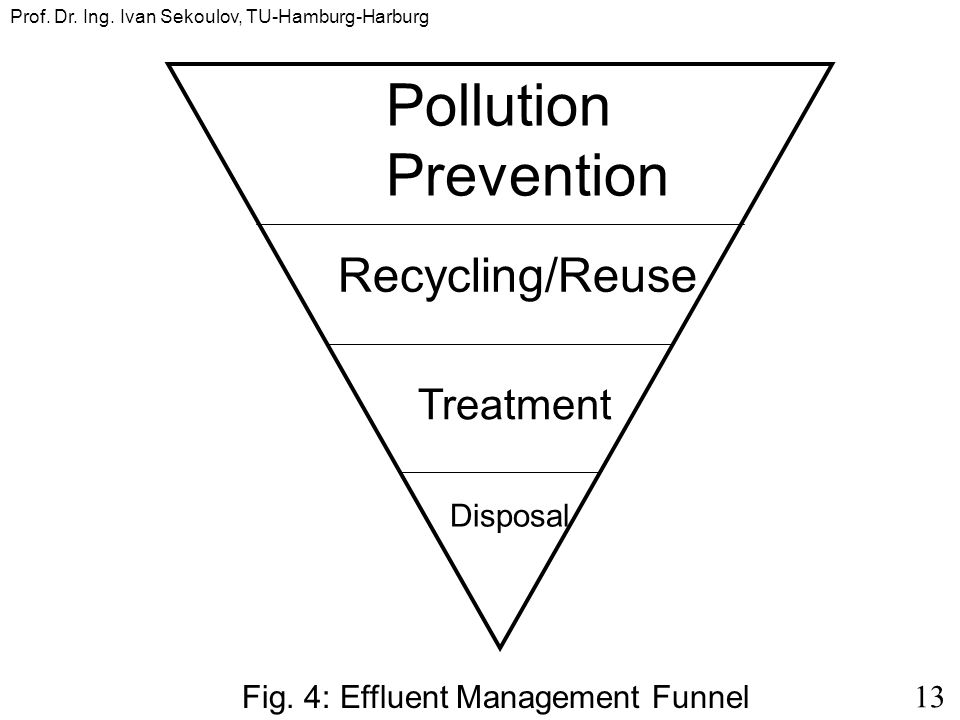 13 Prof. Dr. Ing. Ivan Sekoulov, TU-Hamburg-Harburg Pollution Prevention Recycling/Reuse Treatment Disposal Fig. 4: Effluent Management Funnel