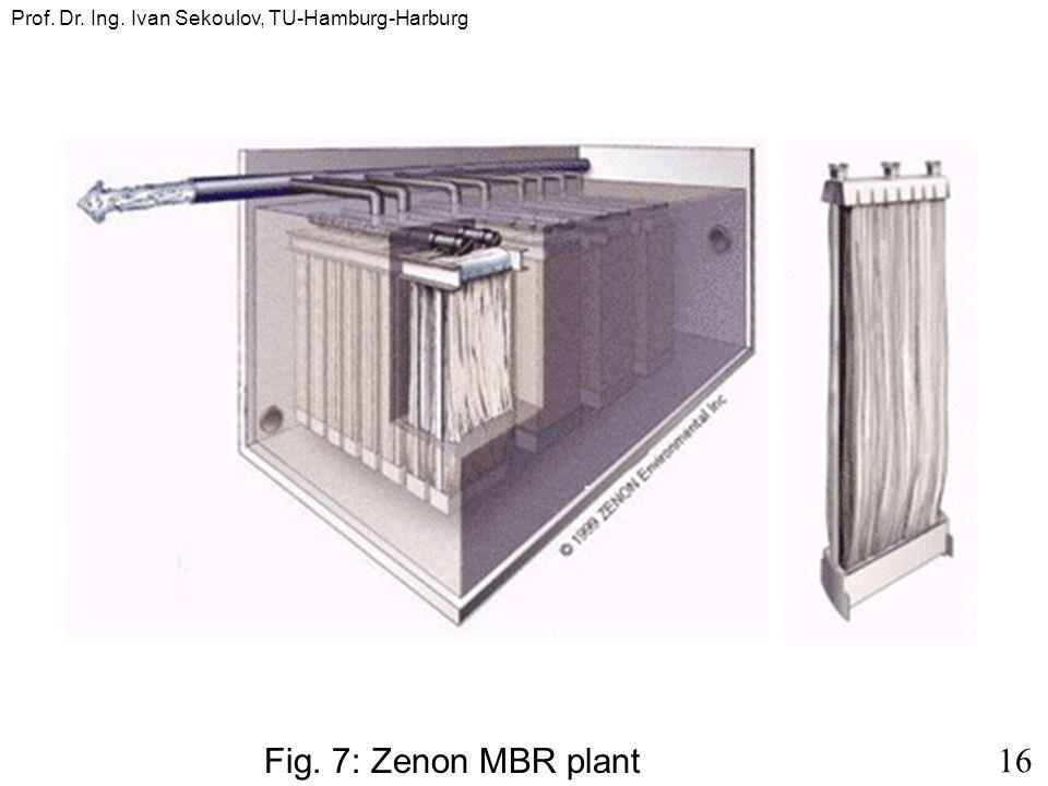 16 Prof. Dr. Ing. Ivan Sekoulov, TU-Hamburg-Harburg Fig. 7: Zenon MBR plant