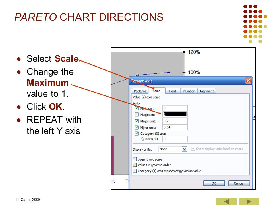 IT Cadre 2006 Select Scale. Change the Maximum value to 1. Click OK. REPEAT with the left Y axis PARETO CHART DIRECTIONS