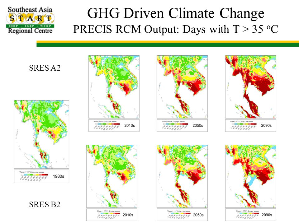 GHG Driven Climate Change PRECIS RCM Output: Days with T > 35 o C SRES A2 SRES B2