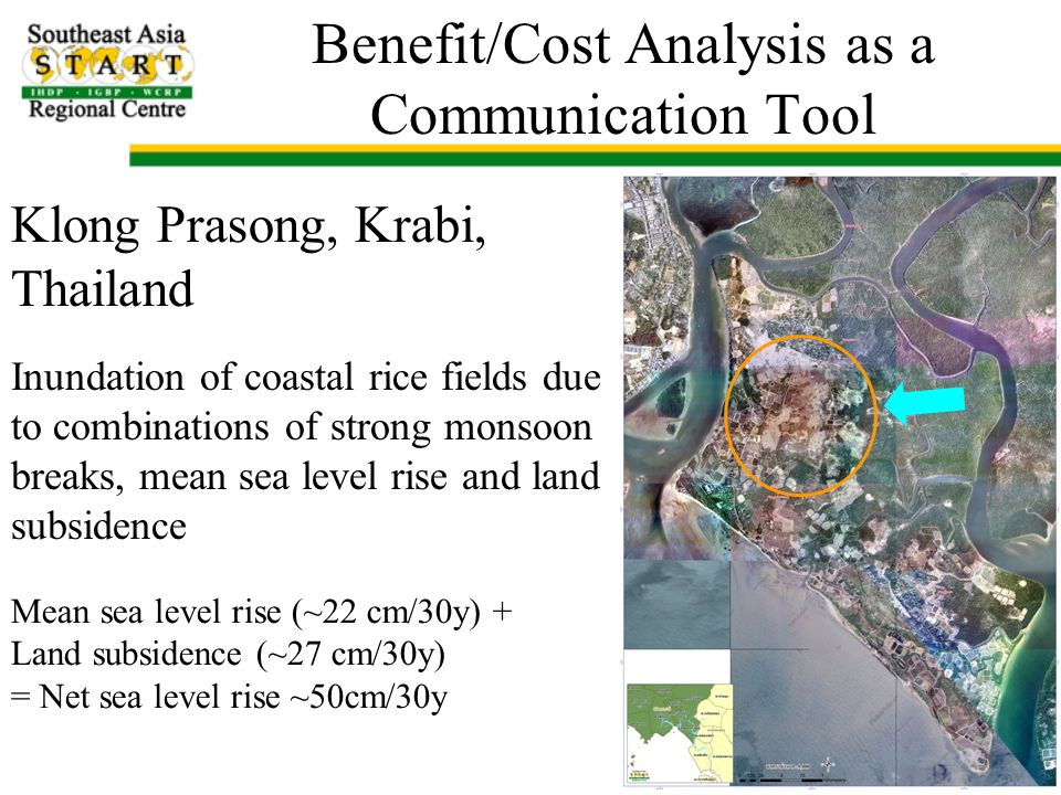 Benefit/Cost Analysis as a Communication Tool Inundation of coastal rice fields due to combinations of strong monsoon breaks, mean sea level rise and land subsidence Mean sea level rise (~22 cm/30y) + Land subsidence (~27 cm/30y) = Net sea level rise ~50cm/30y Klong Prasong, Krabi, Thailand