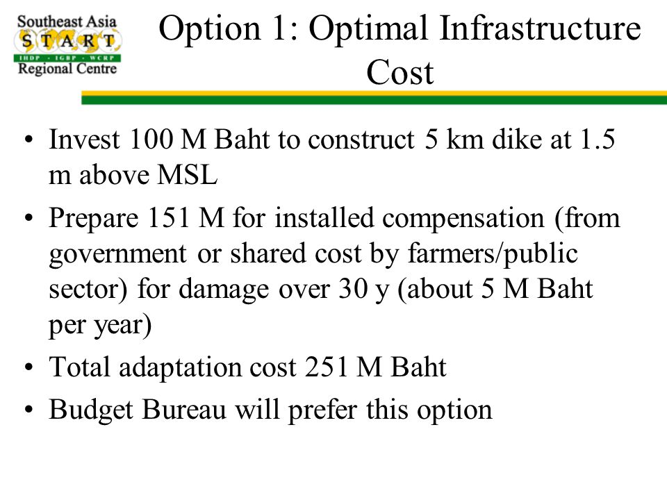 Option 1: Optimal Infrastructure Cost Invest 100 M Baht to construct 5 km dike at 1.5 m above MSL Prepare 151 M for installed compensation (from government or shared cost by farmers/public sector) for damage over 30 y (about 5 M Baht per year) Total adaptation cost 251 M Baht Budget Bureau will prefer this option