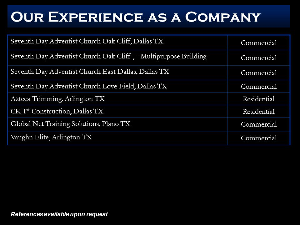 Our Experience as a Company Seventh Day Adventist Church Oak Cliff, Dallas TX Commercial Seventh Day Adventist Church Oak Cliff, - Multipurpose Building - Commercial Seventh Day Adventist Church East Dallas, Dallas TX Commercial Seventh Day Adventist Church Love Field, Dallas TX Commercial Azteca Trimming, Arlington TX Residential CK 1 st Construction, Dallas TX Residential Global Net Training Solutions, Plano TX Commercial Vaughn Elite, Arlington TX Commercial References available upon request