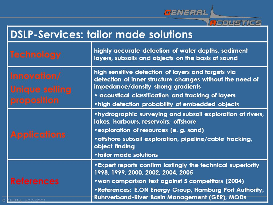 GENERAL ACOUSTICS © DSLP-Services: tailor made solutions Technology highly accurate detection of water depths, sediment layers, subsoils and objects on the basis of sound Innovation/ Unique selling proposition high sensitive detection of layers and targets via detection of inner structure changes without the need of impedance/density strong gradients acoustical classification and tracking of layers high detection probability of embedded objects Applications hydrographic surveying and subsoil exploration at rivers, lakes, harbours, reservoirs, offshore exploration of resources (e.