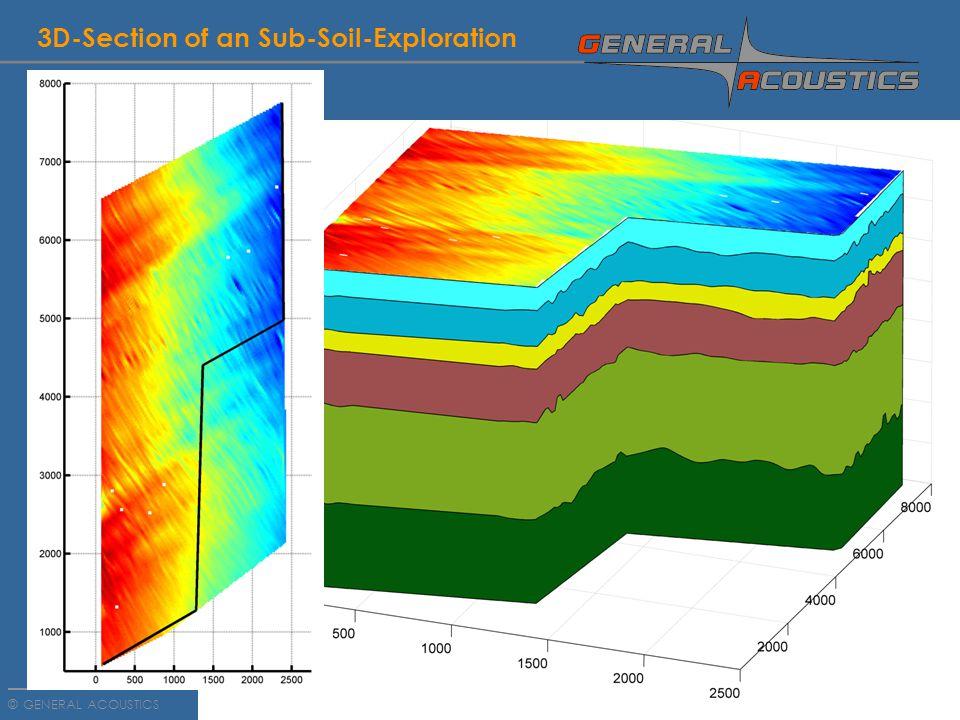 GENERAL ACOUSTICS © Depth m MSN Layer 1 Layer 2 Layer 3 Layer 4 Layer 5 Layer 6 Object Detection, Baltic Sea X X X X X X X X X X X Objects X< 0.5m X < 1m X > 1m X > 2m Core B2 (12/04)