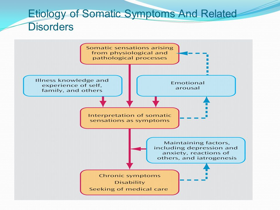 Etiology of Somatic Symptoms And Related Disorders