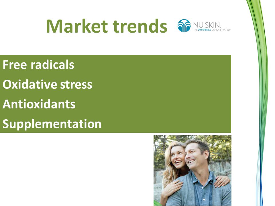 Market trends Free radicals Oxidative stress Antioxidants Supplementation