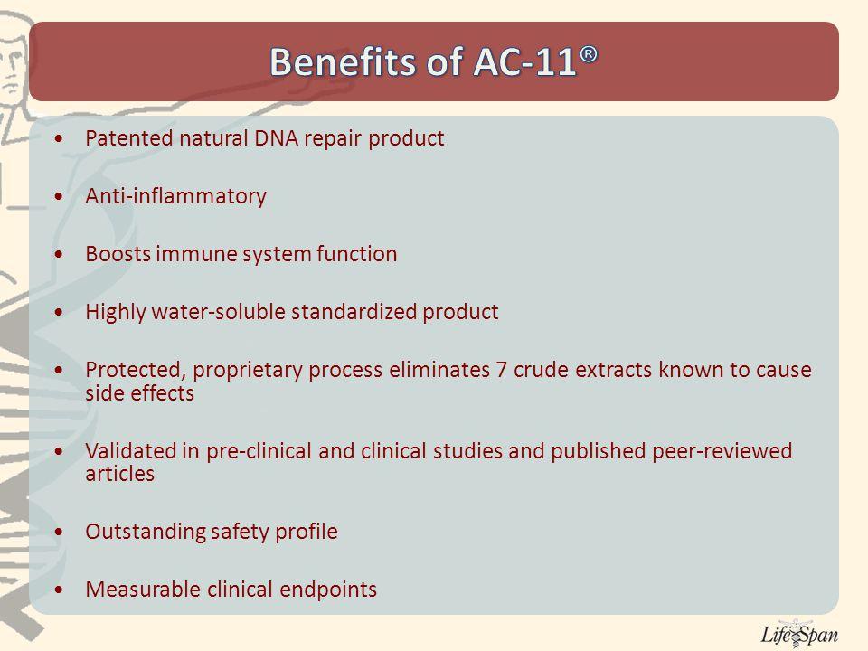 AC-11 Present Natural DNA Repair AC-11 Absent Natural DNA Repair