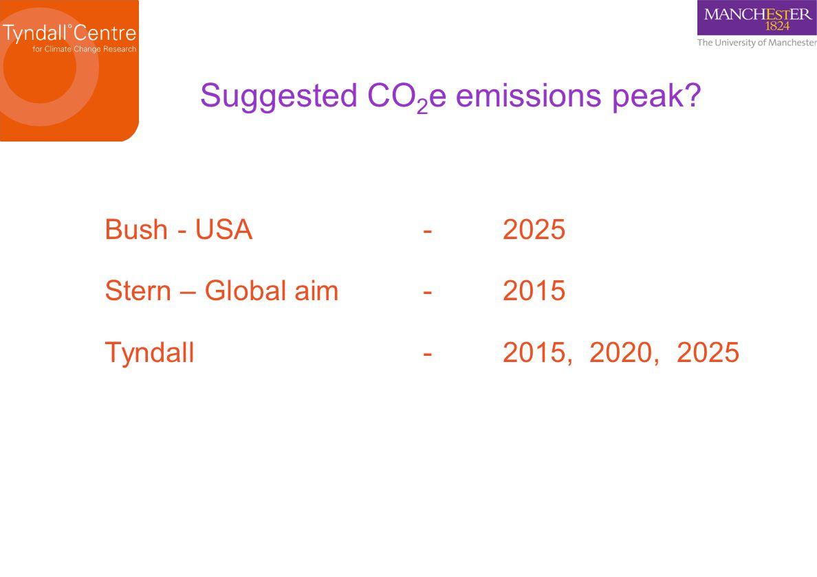 Bush - USA-2025 Stern – Global aim-2015 Tyndall-2015, 2020, 2025 Suggested CO 2 e emissions peak