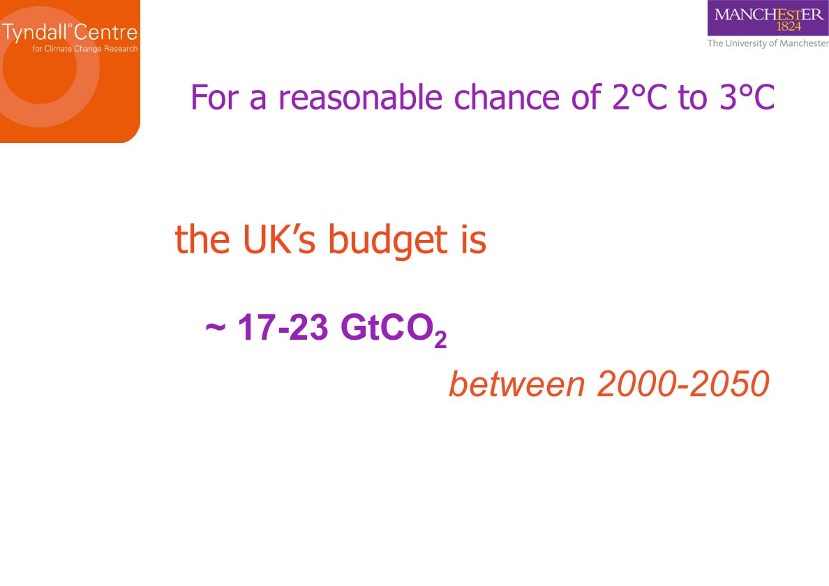 ~ 17-23 GtCO 2 between 2000-2050 the UK's budget is For a reasonable chance of 2°C to 3°C