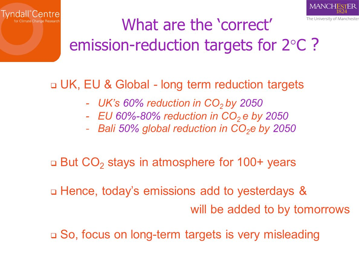For 2°C, emissions between 2000-2100 (the carbon budget) are estimated to be ~ 1400 to 2200 GtCO 2 e