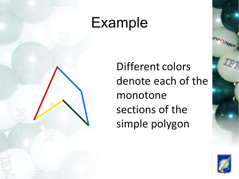 Example Different colors denote each of the monotone sections of the simple polygon