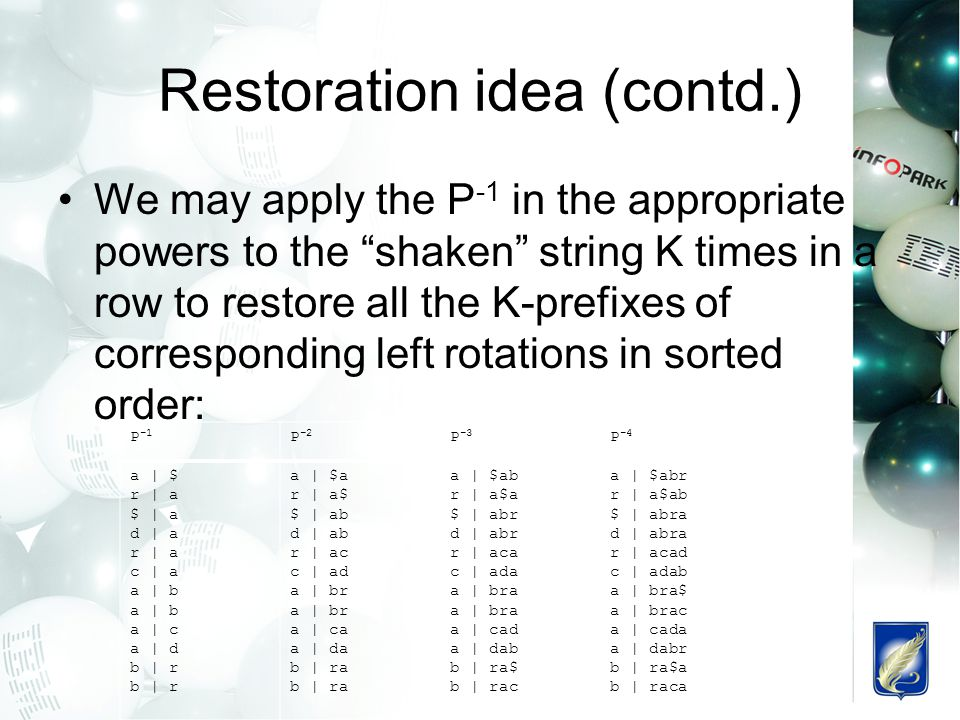 "Restoration idea (contd.) We may apply the P -1 in the appropriate powers to the ""shaken"" string K times in a row to restore all the K-prefixes of cor"