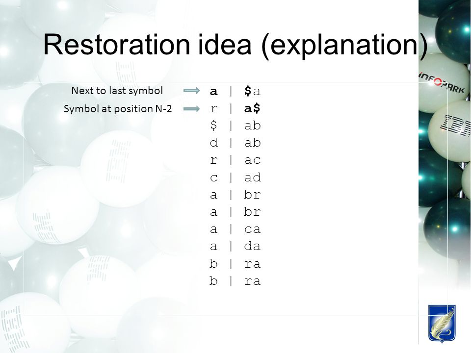 Restoration idea (explanation) a | $a r | a$ $ | ab d | ab r | ac c | ad a | br a | ca a | da b | ra Next to last symbol Symbol at position N-2