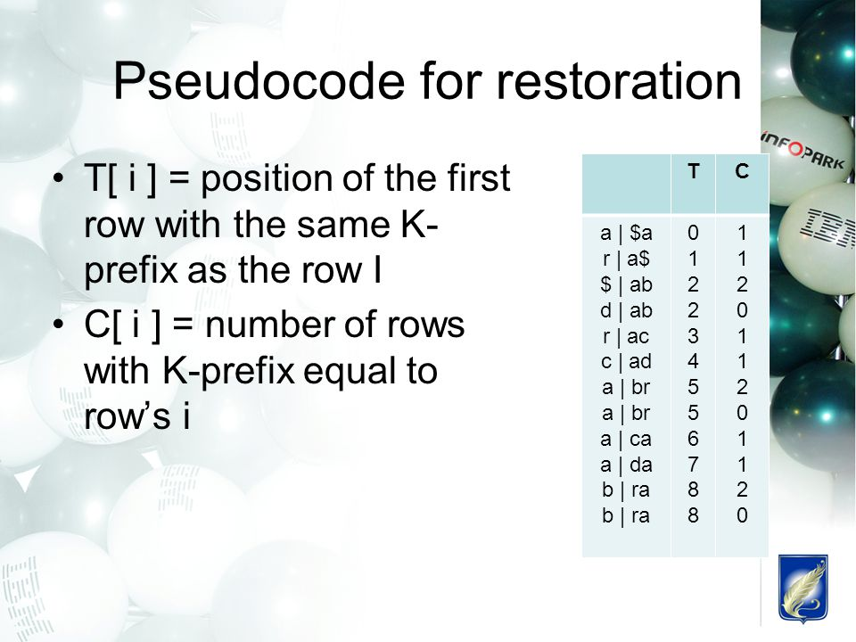 Pseudocode for restoration T[ i ] = position of the first row with the same K- prefix as the row I C[ i ] = number of rows with K-prefix equal to row's i TC a | $a r | a$ $ | ab d | ab r | ac c | ad a | br a | ca a | da b | ra 012234556788012234556788 112011201120112011201120