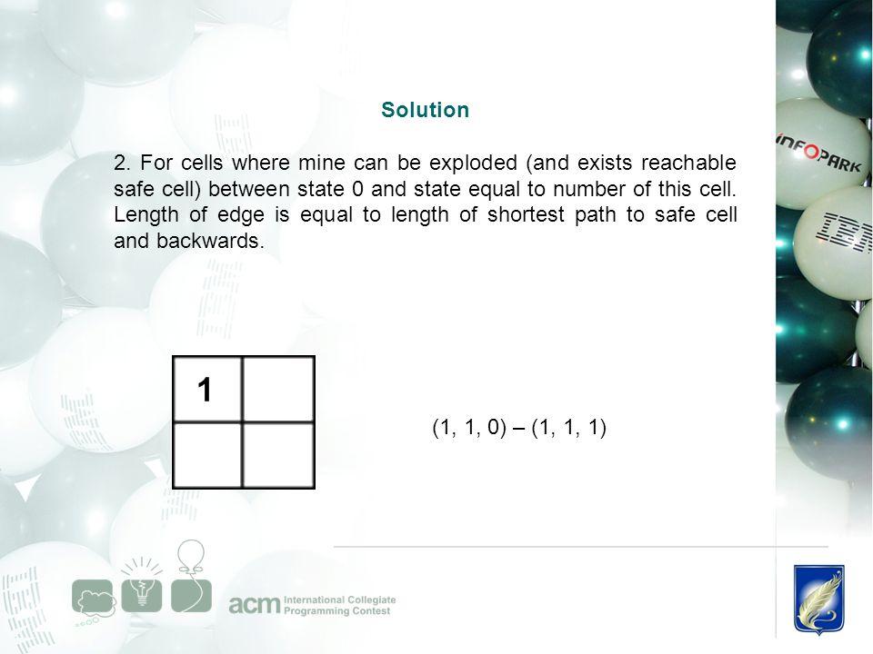 Solution 2.