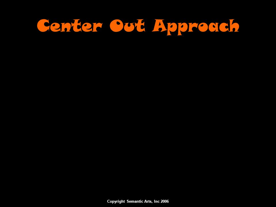 Copyright Semantic Arts, Inc 2006 Center Out Approach