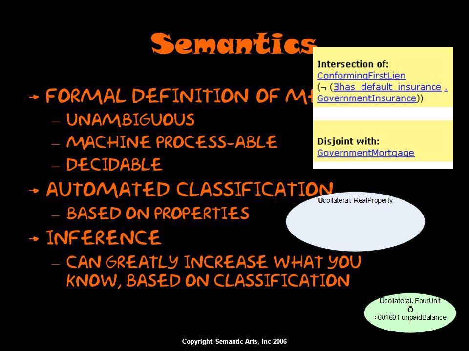 Copyright Semantic Arts, Inc 2006 Semantic Web Semantic Technology Semantic Methodology, Design & Approach Semantics SQL Relational Technology, DBMS's, ERWIN etc Relational Theory, Normalization, Data Modeling