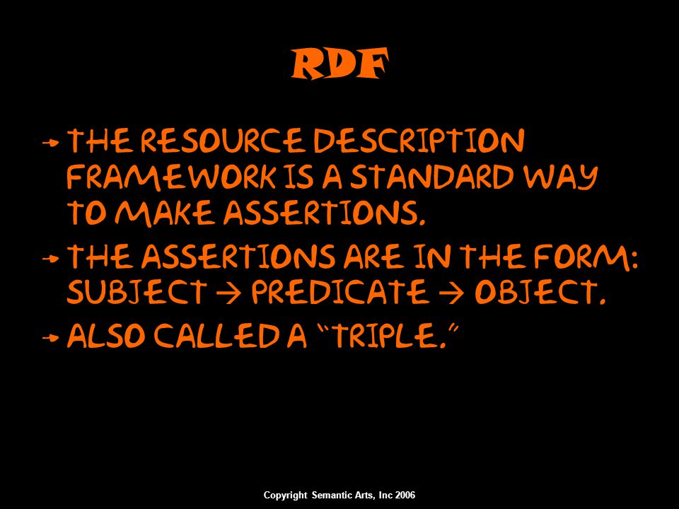 Copyright Semantic Arts, Inc 2006 RDF The Resource Description Framework is a standard way to make assertions. The assertions are in the form: subject