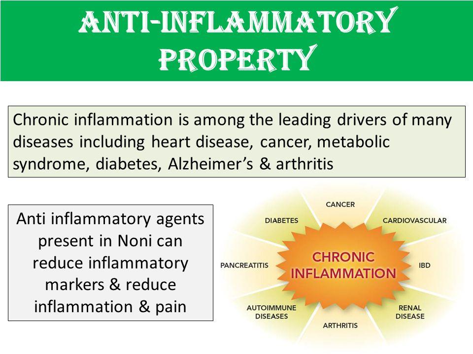 Anti-Inflammatory Property Anti inflammatory agents present in Noni can reduce inflammatory markers & reduce inflammation & pain Chronic inflammation