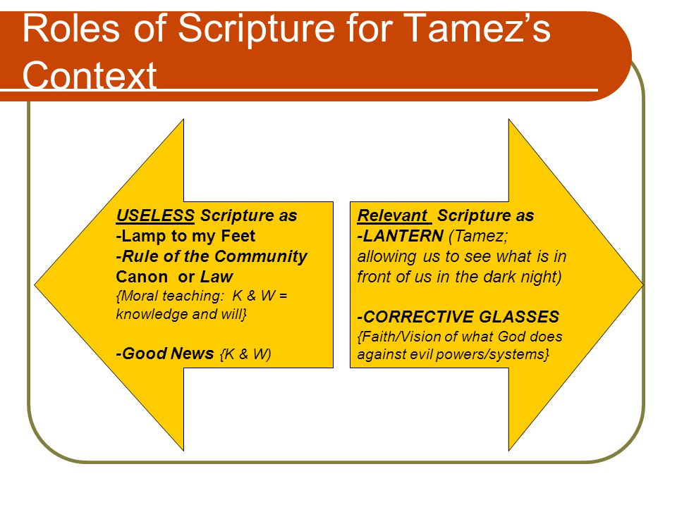 Roles of Scripture for Tamez's Context Relevant Scripture as -LANTERN (Tamez; allowing us to see what is in front of us in the dark night) -CORRECTIVE GLASSES {Faith/Vision of what God does against evil powers/systems} USELESS Scripture as -Lamp to my Feet -Rule of the Community Canon or Law {Moral teaching: K & W = knowledge and will} -Good News {K & W)