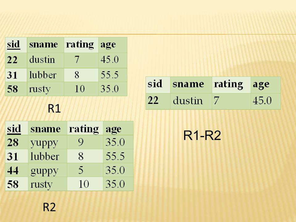 R1 R2 R1-R2