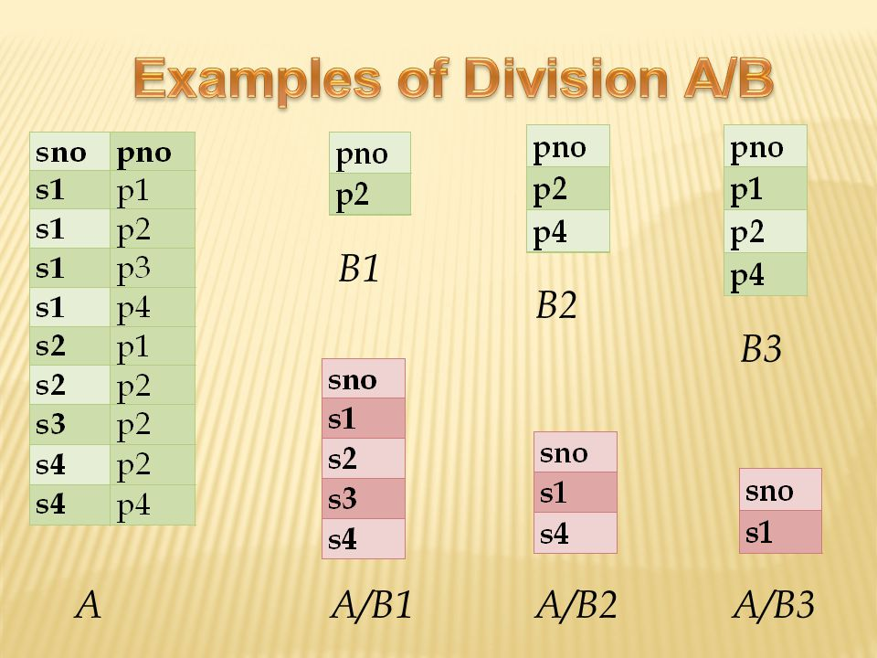 A B1 A/B1 B2 A/B2 B3 A/B3