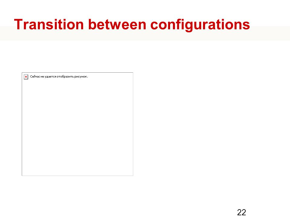 Transition between configurations 22