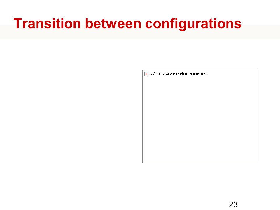 Transition between configurations 23