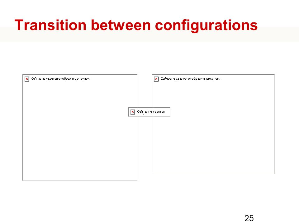 Transition between configurations 25