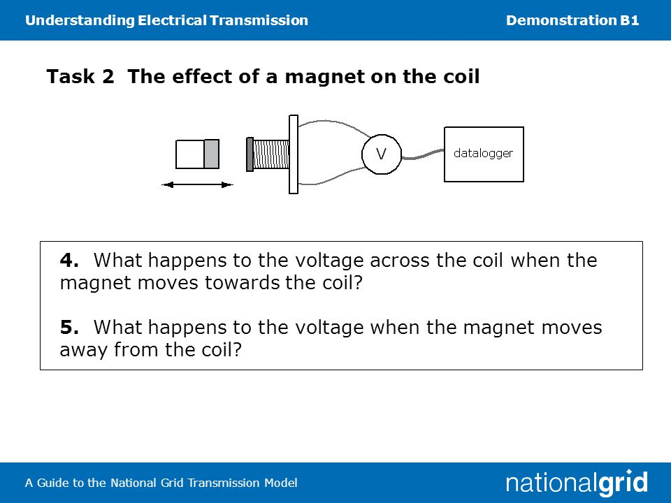 Understanding Electrical TransmissionDemonstration B1 A Guide to the National Grid Transmission Model Task 2 The effect of a magnet on the coil 4.