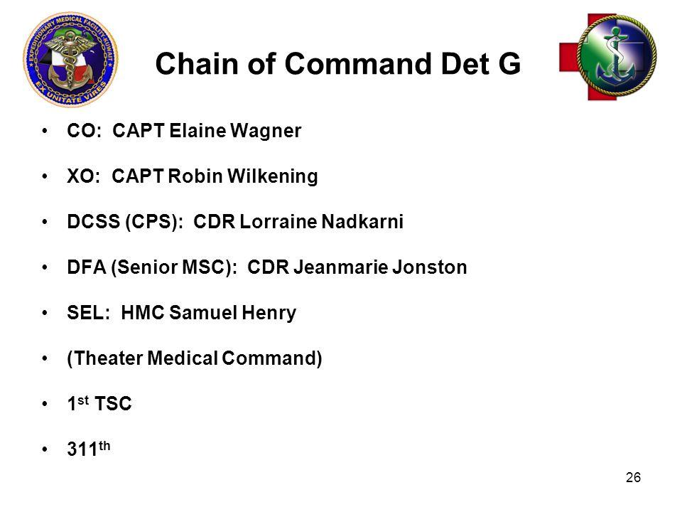26 Chain of Command Det G CO: CAPT Elaine Wagner XO: CAPT Robin Wilkening DCSS (CPS): CDR Lorraine Nadkarni DFA (Senior MSC): CDR Jeanmarie Jonston SEL: HMC Samuel Henry (Theater Medical Command) 1 st TSC 311 th