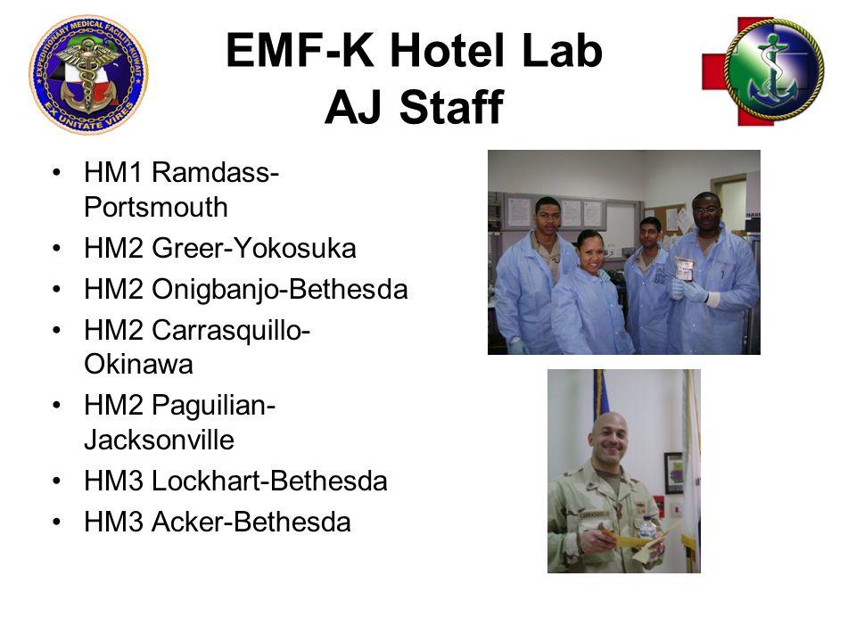 EMF-K Hotel Lab AJ Staff HM1 Ramdass- Portsmouth HM2 Greer-Yokosuka HM2 Onigbanjo-Bethesda HM2 Carrasquillo- Okinawa HM2 Paguilian- Jacksonville HM3 Lockhart-Bethesda HM3 Acker-Bethesda