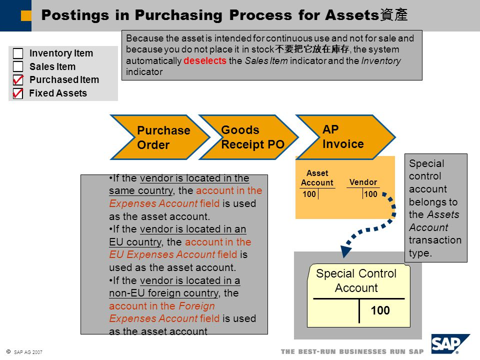  SAP AG 2007 Purchasing Reports (1) Purchase Analysis Open Items List 開放的項目列表 Vendor Liabilities Aging 供應商負 債時效 Drag & Relate