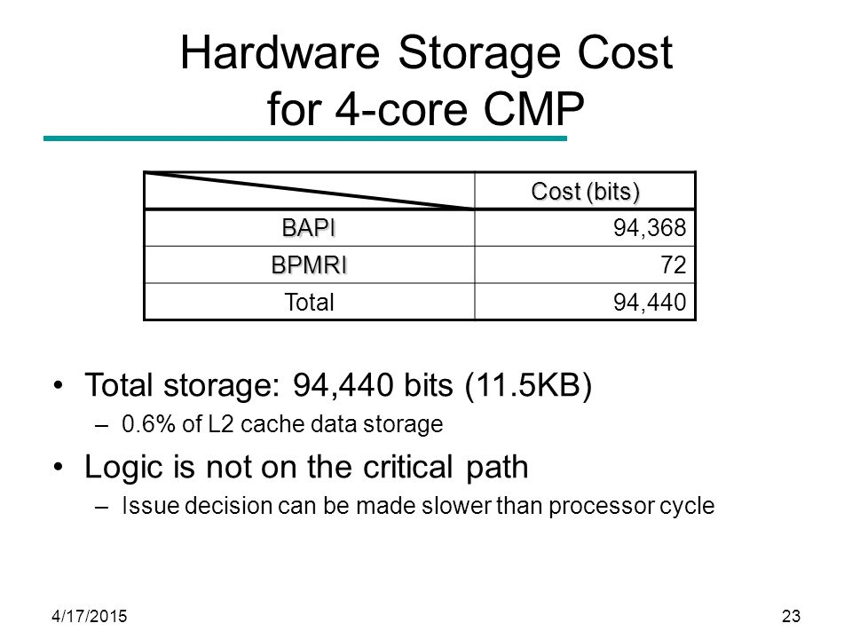 4/17/201523 Hardware Storage Cost for 4-core CMP Cost (bits) BAPI94,368 BPMRI72 Total94,440 Total storage: 94,440 bits (11.5KB) –0.6% of L2 cache data