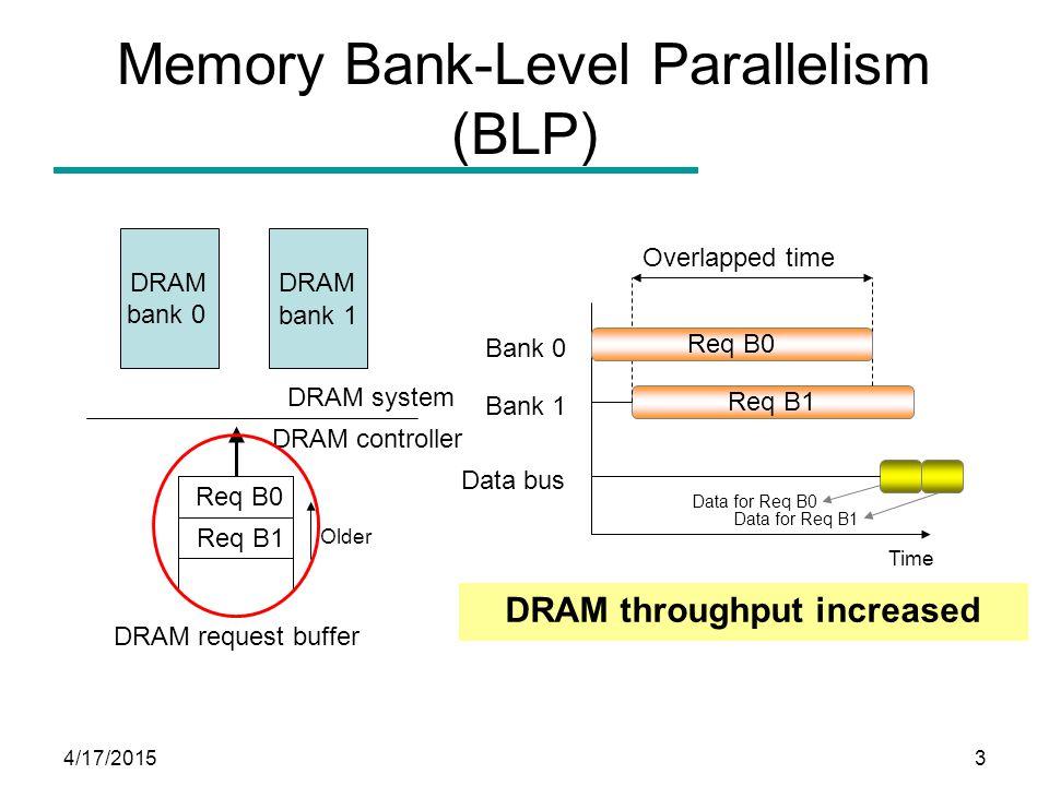 4/17/201514 DRAM BLP-Aware Request Issue Policies BLP-Aware Prefetch Issue (BAPI) BLP-Preserving Multi-core Request Issue (BPMRI)BLP-Preserving Multi-core Request Issue (BPMRI)