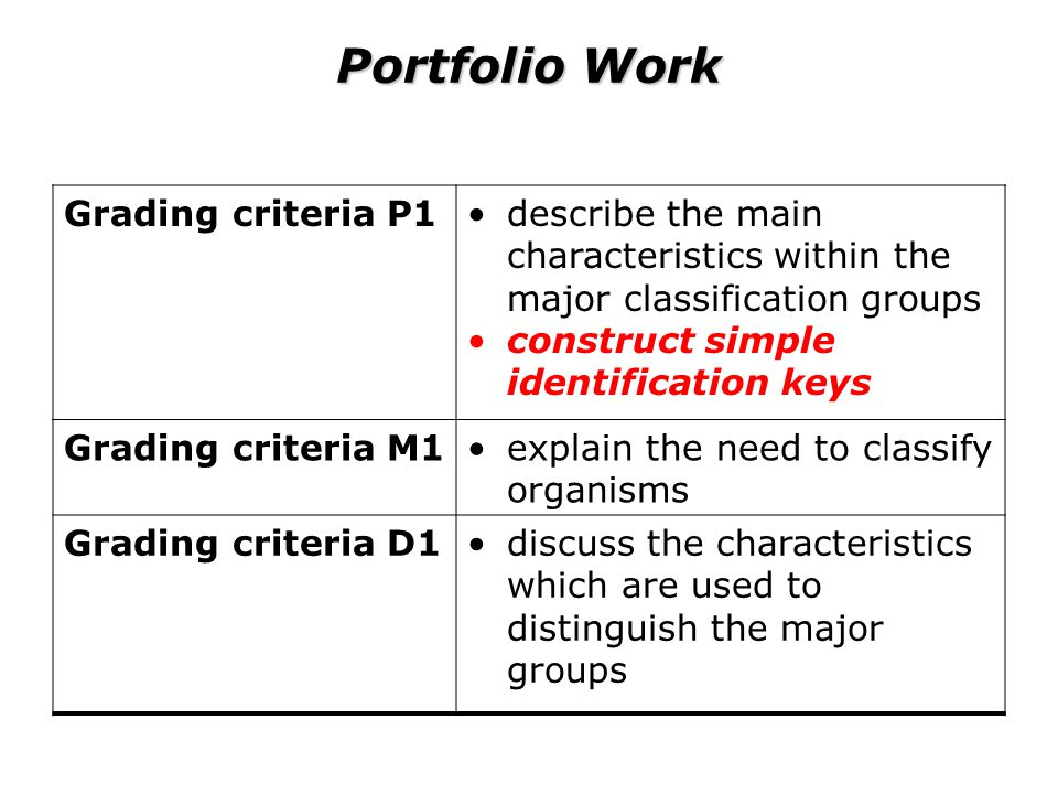 Portfolio Work Grading criteria P1describe the main characteristics within the major classification groups construct simple identification keys Grading criteria M1explain the need to classify organisms Grading criteria D1discuss the characteristics which are used to distinguish the major groups