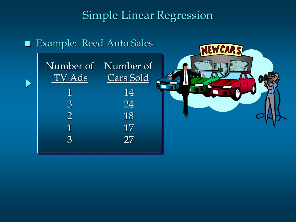 Simple Linear Regression n Example: Reed Auto Sales Number of TV Ads TV Ads Number of Cars Sold 132131424181727