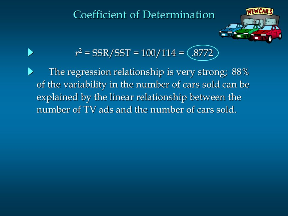 Coefficient of Determination r 2 = SSR/SST = 100/114 =.8772 The regression relationship is very strong; 88% The regression relationship is very strong