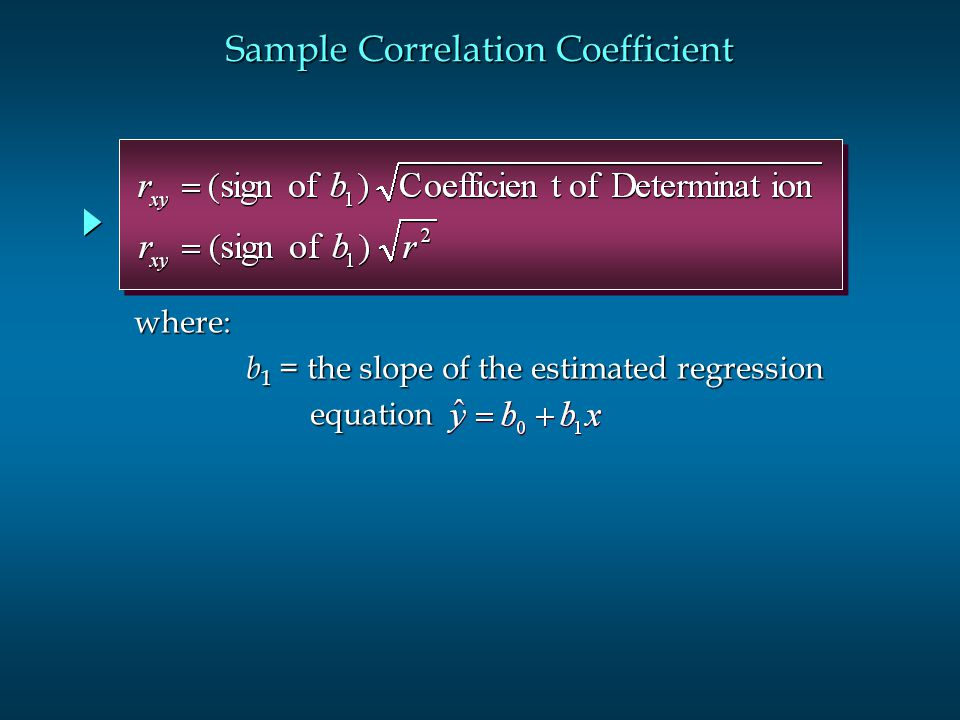Sample Correlation Coefficient where: b 1 = the slope of the estimated regression b 1 = the slope of the estimated regression equation equation